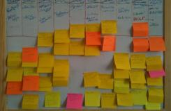 Pizarra con post-its